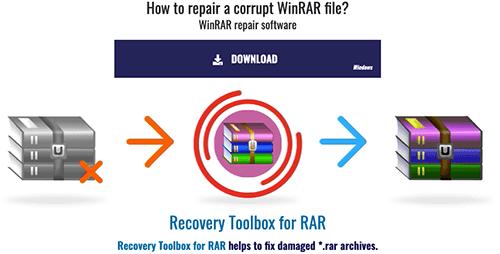You can repair a damaged RAR file with repair software.
